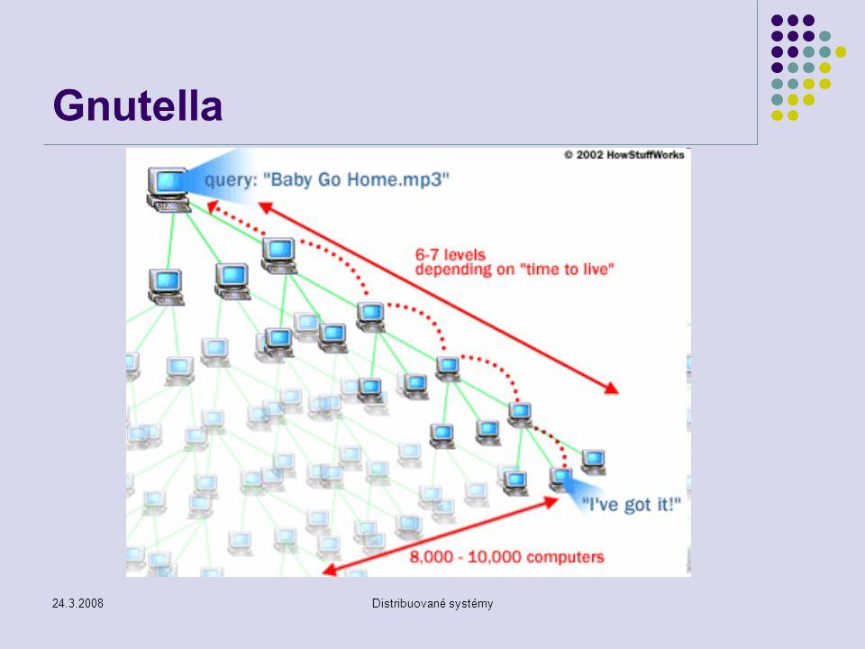 24.3.2008Distribuované systémy Gnutella