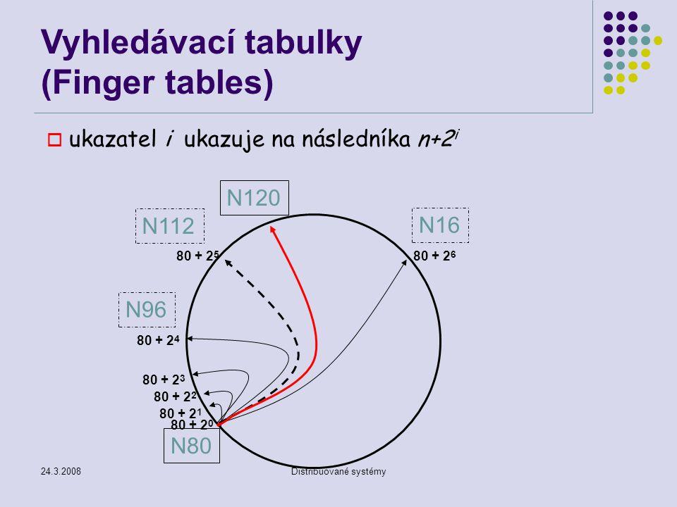 24.3.2008Distribuované systémy o ukazatel i ukazuje na následníka n+2 i N120 N80 80 + 2 0 N112 N96 N16 80 + 2 1 80 + 2 2 80 + 2 3 80 + 2 4 80 + 2 5 80 + 2 6 Vyhledávací tabulky (Finger tables)