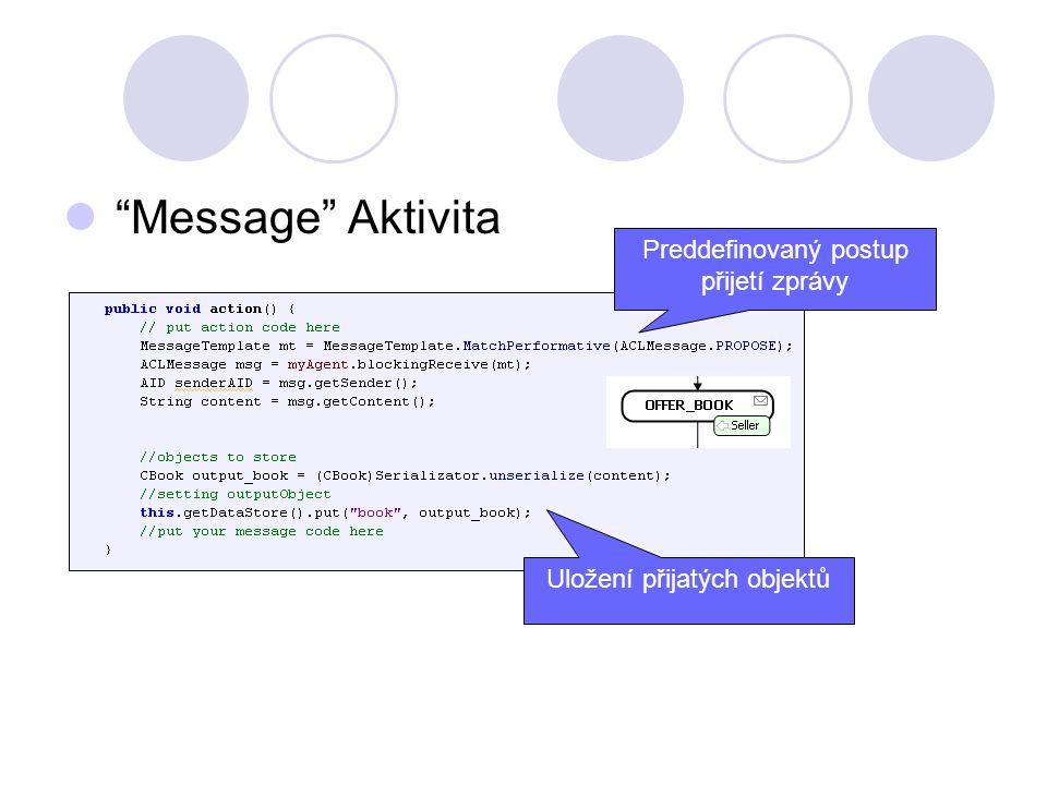 Message Aktivita Preddefinovaný postup přijetí zprávy Uložení přijatých objektů