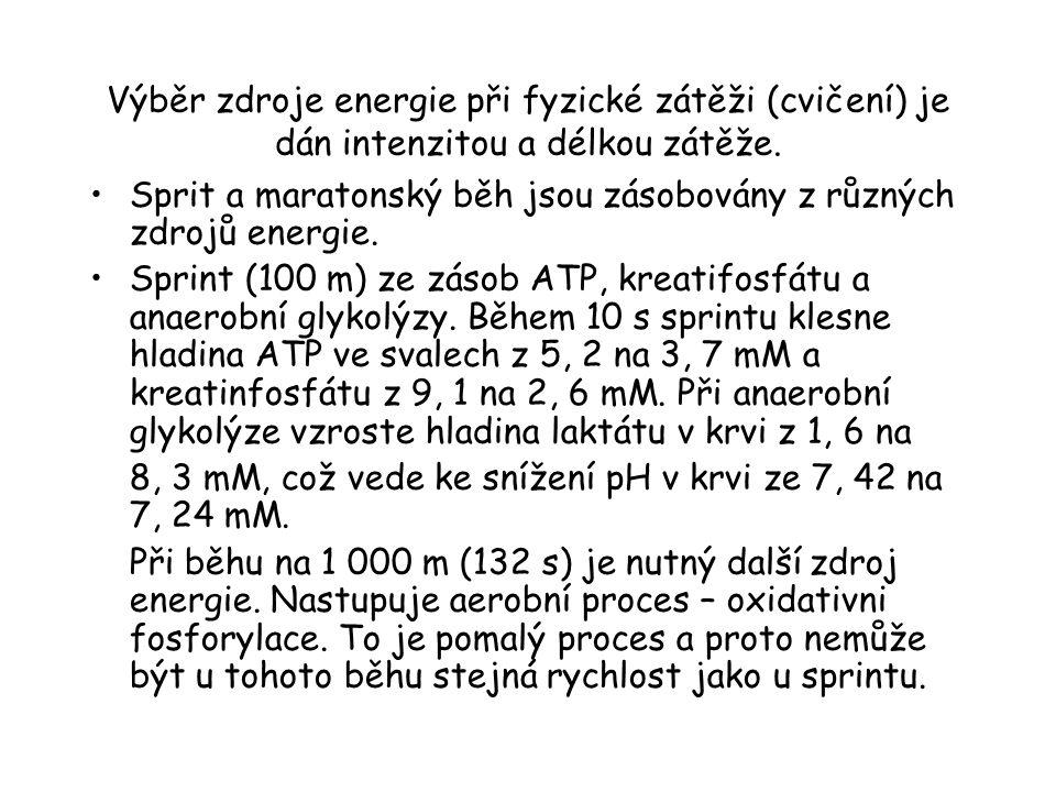 Výběr zdroje energie při fyzické zátěži (cvičení) je dán intenzitou a délkou zátěže. Sprit a maratonský běh jsou zásobovány z různých zdrojů energie.