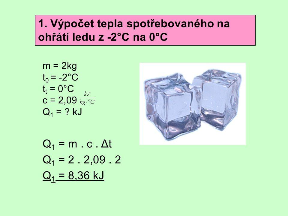 m = 2kg t 0 = -2°C t t = 0°C c = 2,09 Q 1 = ? kJ Q 1 = m. c. Δt Q 1 = 2. 2,09. 2 Q 1 = 8,36 kJ 1. Výpočet tepla spotřebovaného na ohřátí ledu z -2°C n