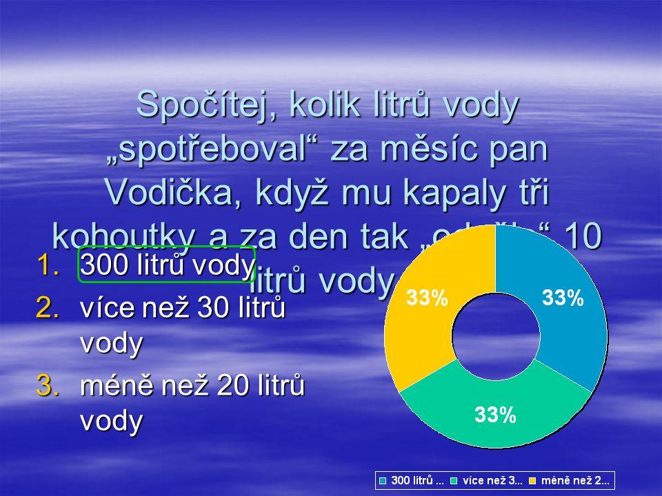 """Spočítej, kolik litrů vody """"spotřeboval"""" za měsíc pan Vodička, když mu kapaly tři kohoutky a za den tak """"odešlo"""" 10 litrů vody. 1.300 litrů vody 2.víc"""