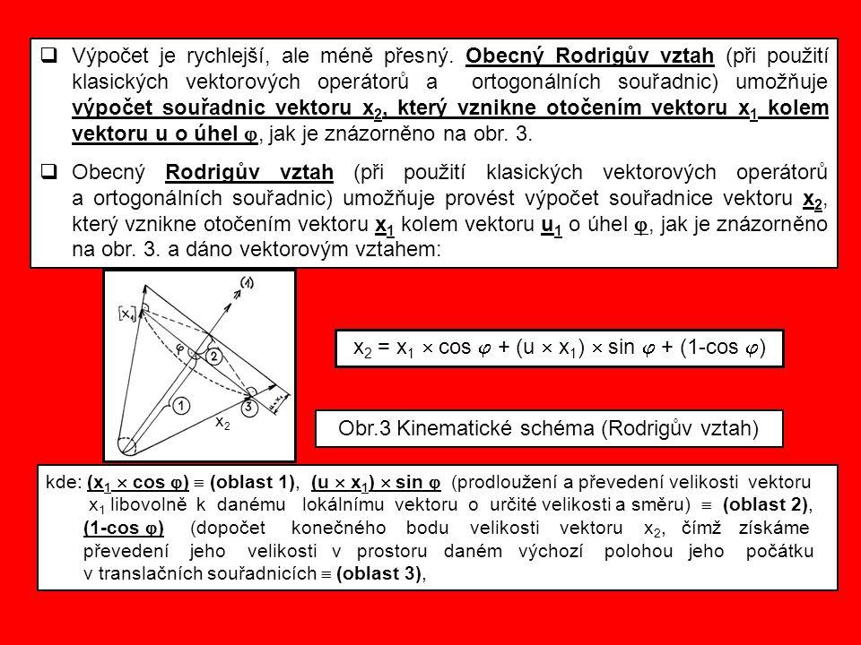  Výpočet je rychlejší, ale méně přesný. Obecný Rodrigův vztah (při použití klasických vektorových operátorů a ortogonálních souřadnic) umožňuje výpoč