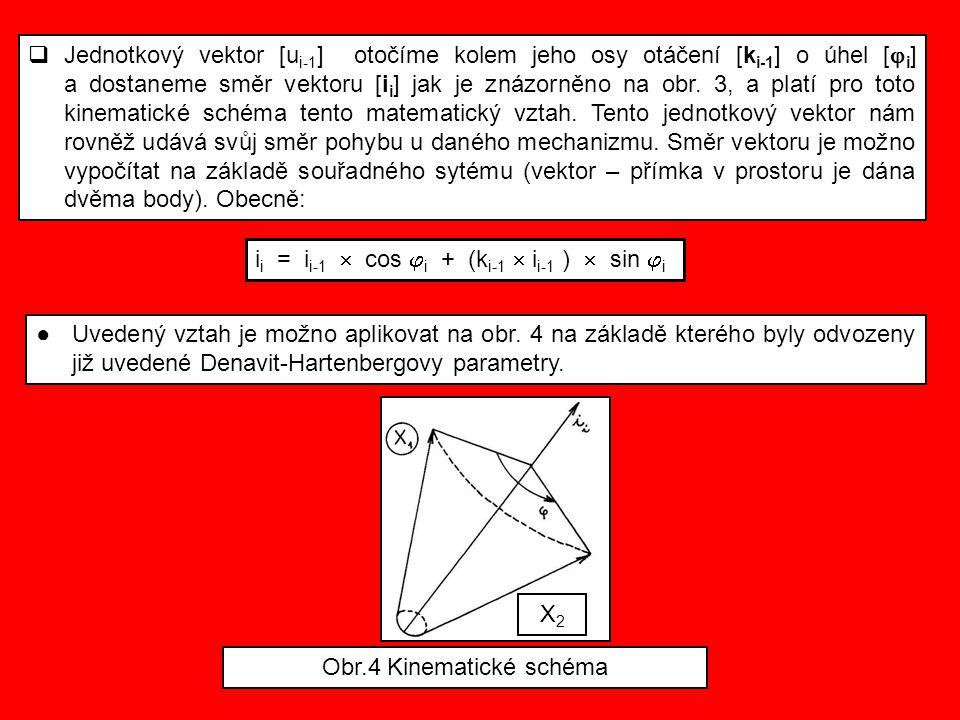  Jednotkový vektor [u i-1 ] otočíme kolem jeho osy otáčení [k i-1 ] o úhel [  i ] a dostaneme směr vektoru [i i ] jak je znázorněno na obr. 3, a pla