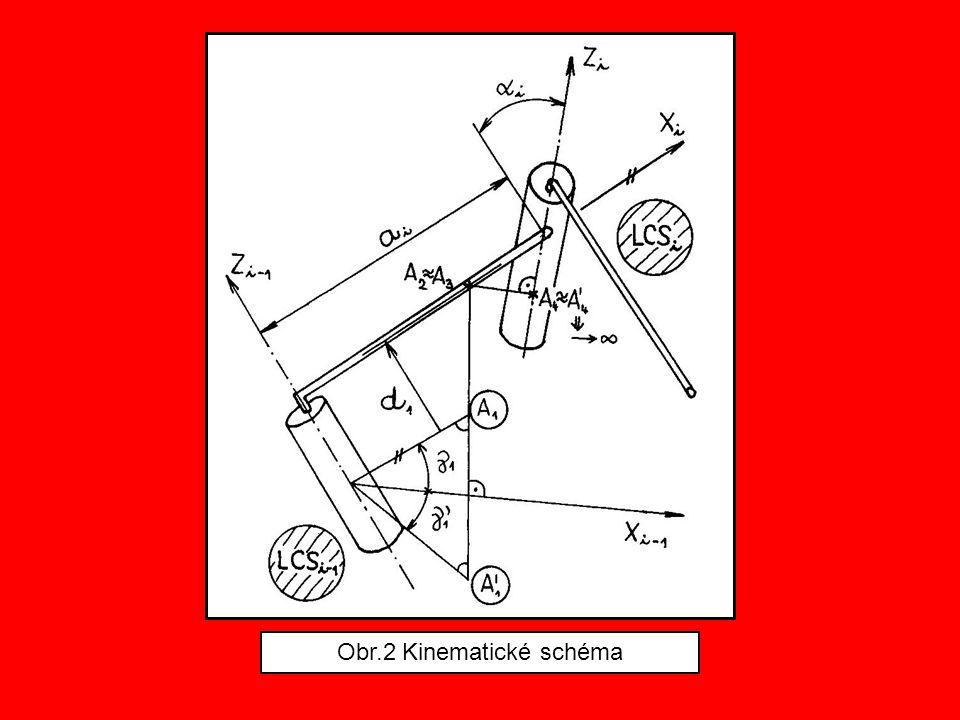 Obr.2 Kinematické schéma