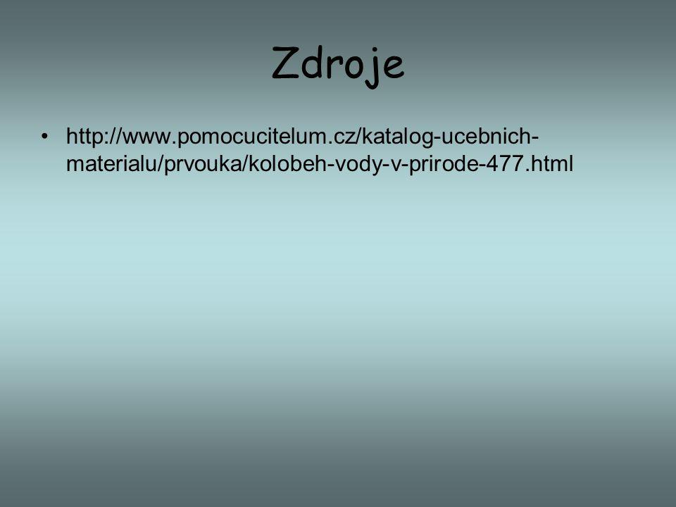 Zdroje http://www.pomocucitelum.cz/katalog-ucebnich- materialu/prvouka/kolobeh-vody-v-prirode-477.html