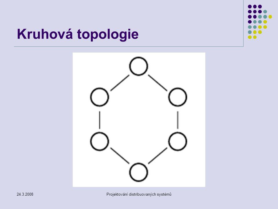 24.3.2008Projektování distribuovaných systémů Kruhová topologie
