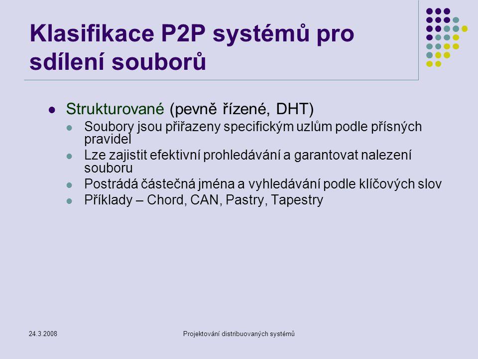 24.3.2008Projektování distribuovaných systémů Strukturované (pevně řízené, DHT) Soubory jsou přiřazeny specifickým uzlům podle přísných pravidel Lze zajistit efektivní prohledávání a garantovat nalezení souboru Postrádá částečná jména a vyhledávání podle klíčových slov Příklady – Chord, CAN, Pastry, Tapestry Klasifikace P2P systémů pro sdílení souborů