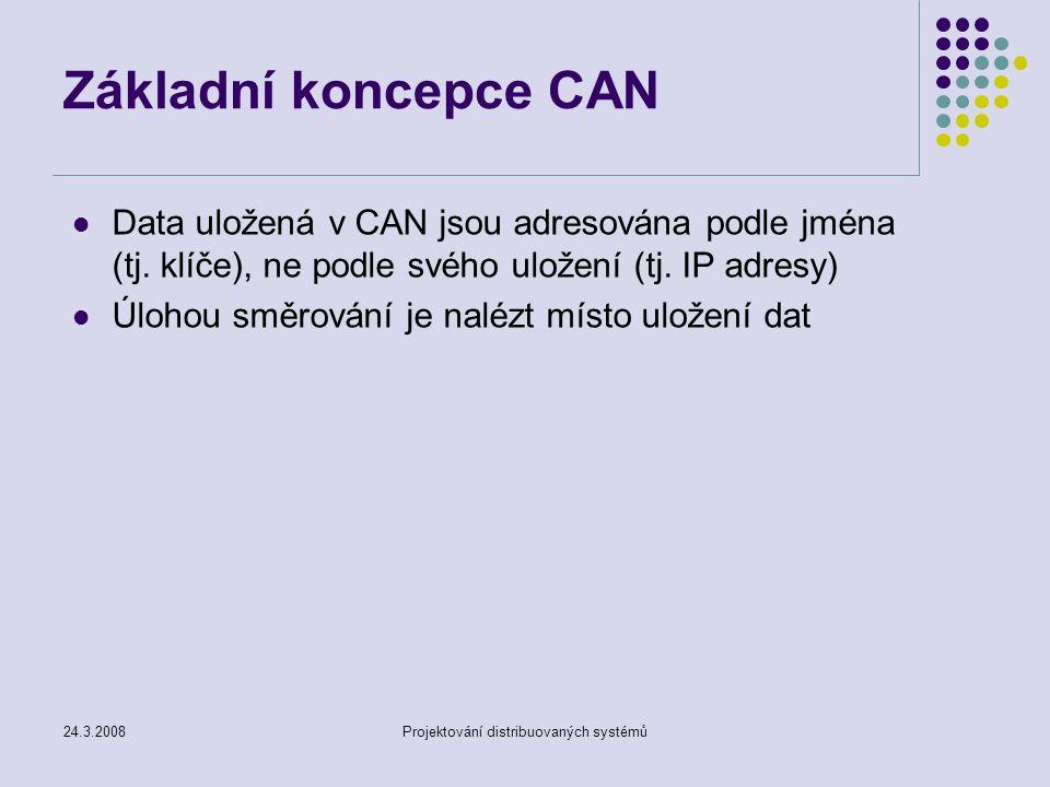 24.3.2008Projektování distribuovaných systémů Data uložená v CAN jsou adresována podle jména (tj.
