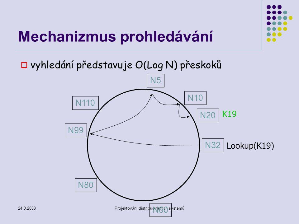 24.3.2008Projektování distribuovaných systémů Mechanizmus prohledávání o vyhledání představuje O(Log N) přeskoků N32 N10 N5 N20 N110 N99 N80 N60 Lookup(K19) K19