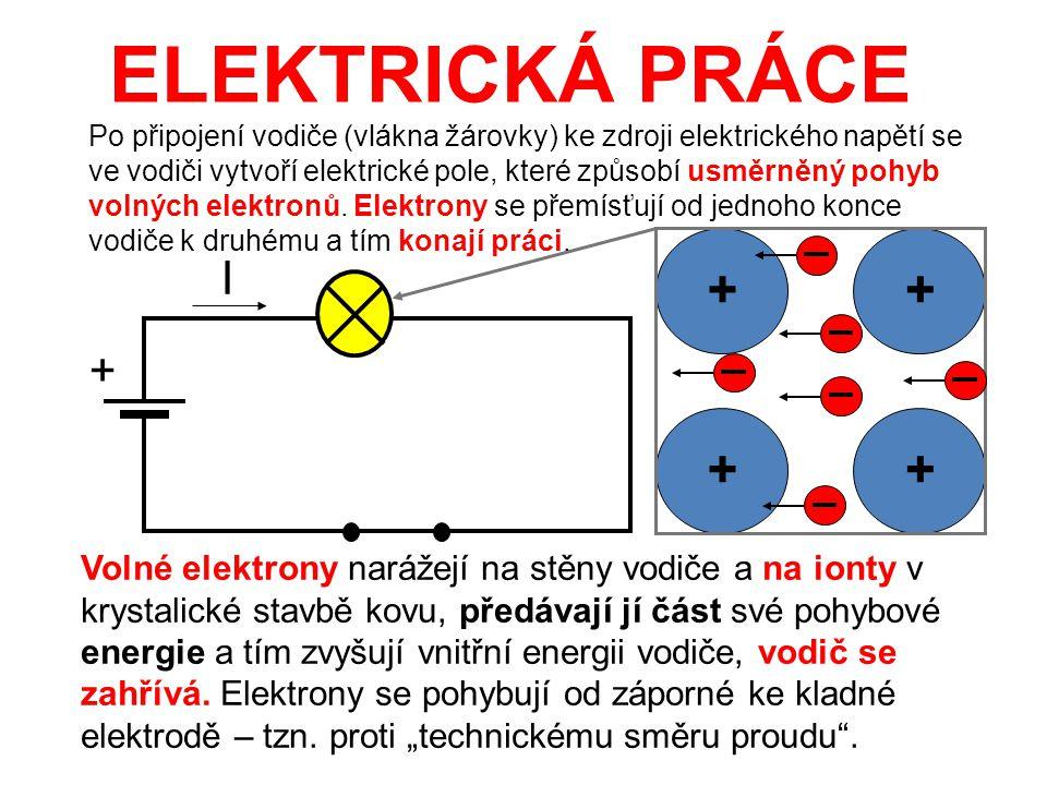 ELEKTRICKÁ PRÁCE + I ++ ++ Po připojení vodiče (vlákna žárovky) ke zdroji elektrického napětí se ve vodiči vytvoří elektrické pole, které způsobí usmě