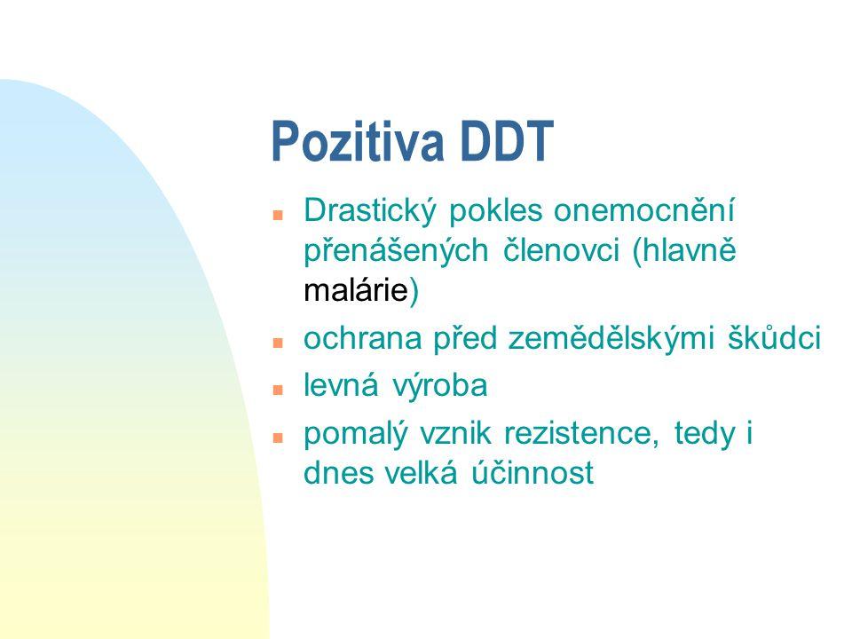 Negativa DDT n Perzistentní, schopný bioakumulace n patří mezi POP n hydrofobní n lipofilní n uvažuje se o neurotoxicitě, karcinogenních, mutagenních a teratogenních účincích, poškozuje játra, ledviny, poruchy výměny sodných a draselných kationtů...