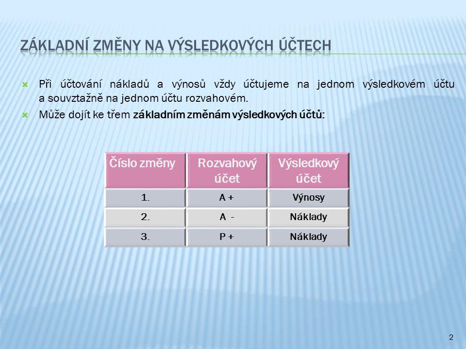 3 MD Pohledávky z obchodních vztahů D MD Tržby za provedené opravy D 1.