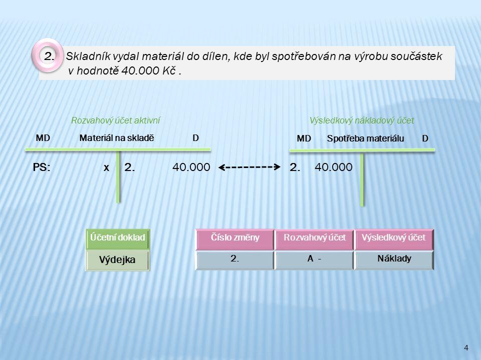 5 MD Závazky z obchodních vztahů D MD Spotřeba elektrické energie D 3.26.000 3.