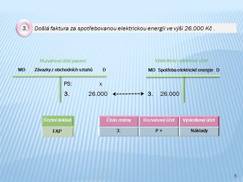 6 MD Zaměstnanci D MD Mzdové náklady D 4.330.000 4.