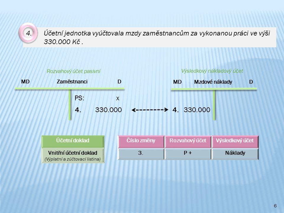 6 MD Zaměstnanci D MD Mzdové náklady D 4. 330.000 4. 330.000 Výsledkový nákladový účet Číslo změnyRozvahový účetVýsledkový účet 3.P +Náklady Rozvahový