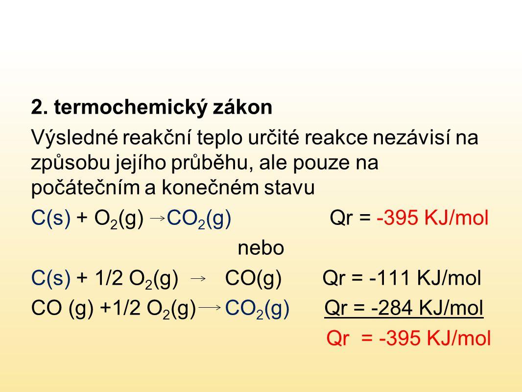2. termochemický zákon Výsledné reakční teplo určité reakce nezávisí na způsobu jejího průběhu, ale pouze na počátečním a konečném stavu C(s) + O 2 (g