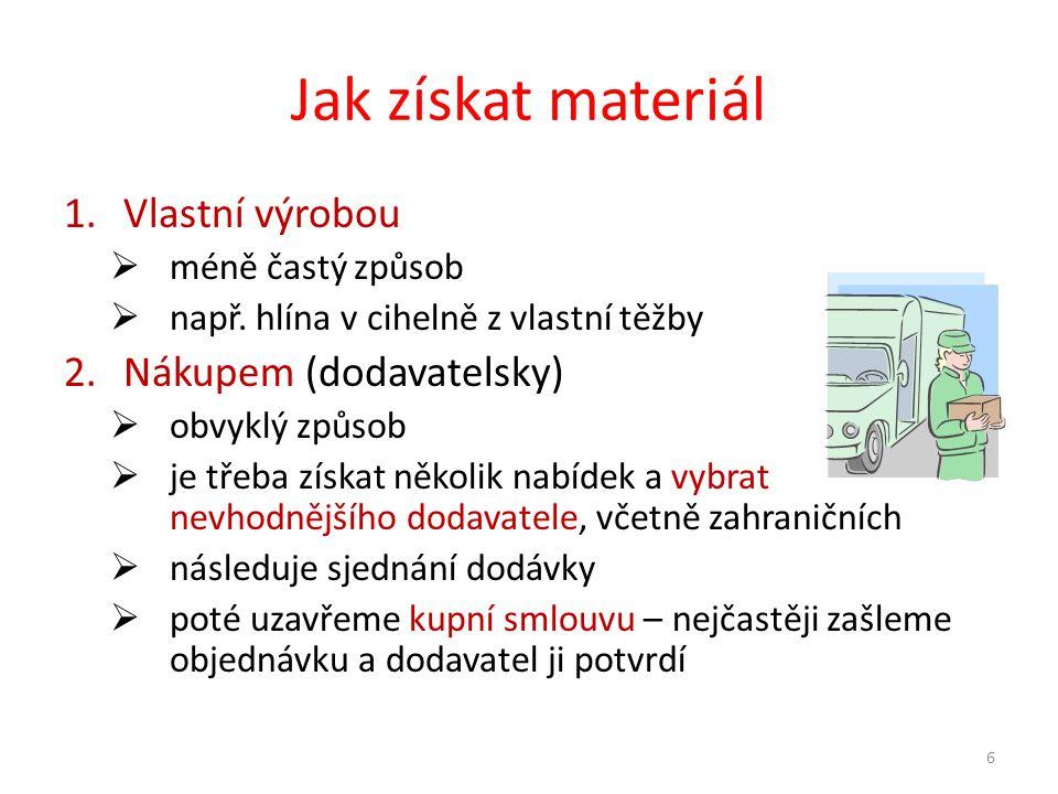 Jak získat materiál 1.Vlastní výrobou  méně častý způsob  např.