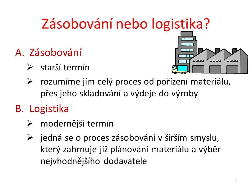 Zásobování nebo logistika.