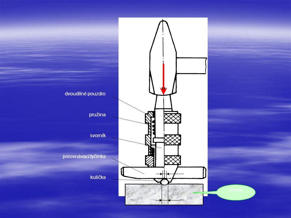 dvoudílné pouzdro pružina svorník porovnávací tyčinka kulička F d1d1 d2d2 vzorek