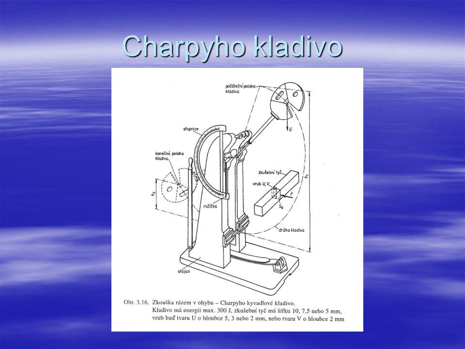 Postup zjišťování vrubové houževnatosti na Charpyho kladivu  Kladivo se zdvihne do horní polohy a zajistí se  Do stojanu kyvadlového kladiva se umístí zkušební tyč o rozměru 10x10x55  Kladivo se uvolní a po kruhové dráze narazí do zkušební tyče, kterou přerazí  Po přerazení zkušební tyče kladivo pokračuje dál, až se zastaví  Max.