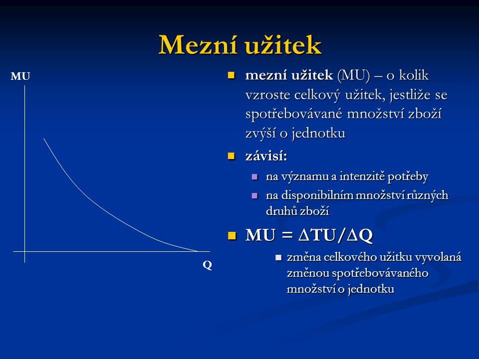 Mezní užitek mezní užitek (MU) – o kolik vzroste celkový užitek, jestliže se spotřebovávané množství zboží zvýší o jednotku mezní užitek (MU) – o koli
