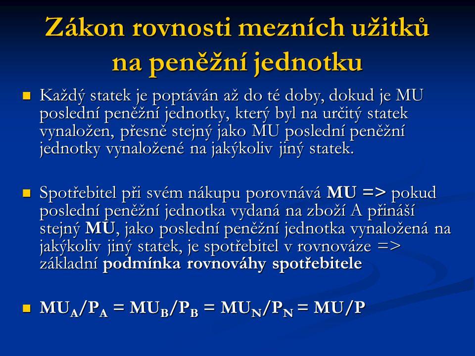 Zákon rovnosti mezních užitků na peněžní jednotku Každý statek je poptáván až do té doby, dokud je MU poslední peněžní jednotky, který byl na určitý s
