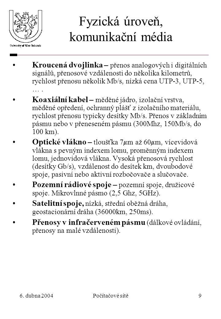 6. dubna 2004Počítačové sítě9 Fyzická úroveň, komunikační média Kroucená dvojlinka – přenos analogových i digitálních signálů, přenosové vzdálenosti d