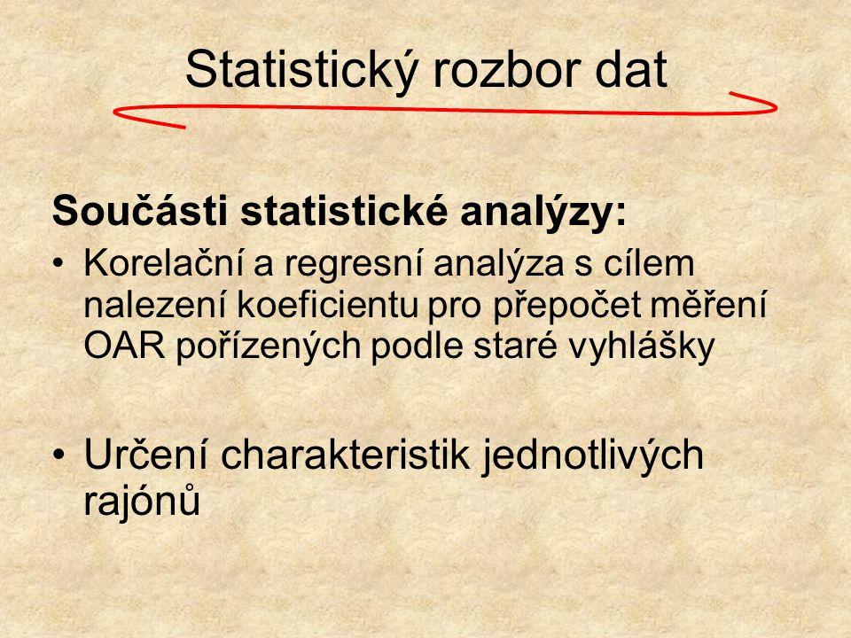 Statistický rozbor dat Součásti statistické analýzy: Korelační a regresní analýza s cílem nalezení koeficientu pro přepočet měření OAR pořízených podl