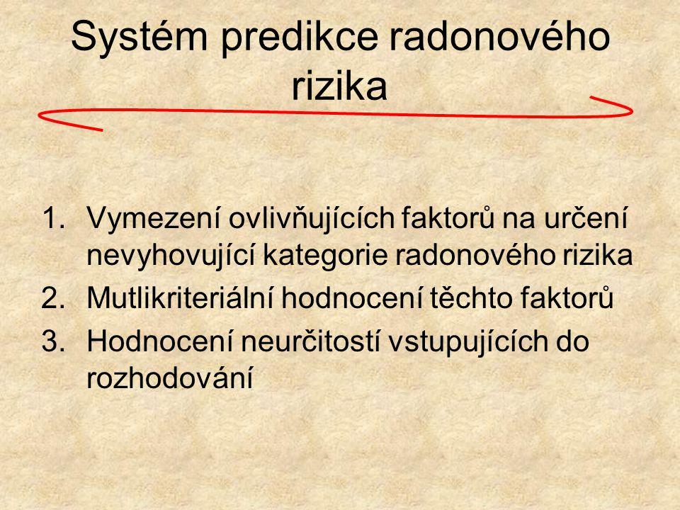 Systém predikce radonového rizika 1.Vymezení ovlivňujících faktorů na určení nevyhovující kategorie radonového rizika 2.Mutlikriteriální hodnocení těc