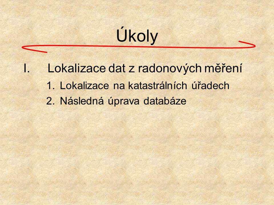 Lokalizace radonových dat Vyhledání parcely a určení jejího vztažného bodu: Provedeno na katastrálních úřadech –Opava, Karviná, Havířov.