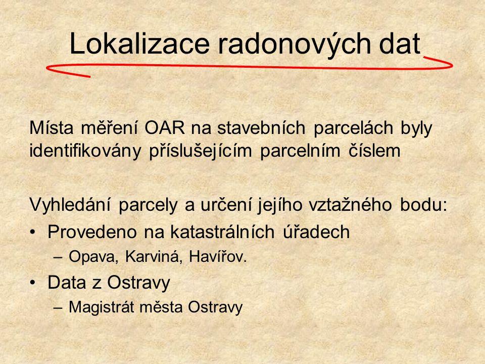 Lokalizace radonových dat Vyhledání parcely a určení jejího vztažného bodu: Provedeno na katastrálních úřadech –Opava, Karviná, Havířov. Data z Ostrav