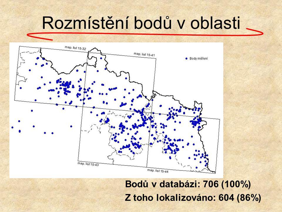 Rozmístění bodů v oblasti Bodů v databázi: 706 (100%) Z toho lokalizováno: 604 (86%)