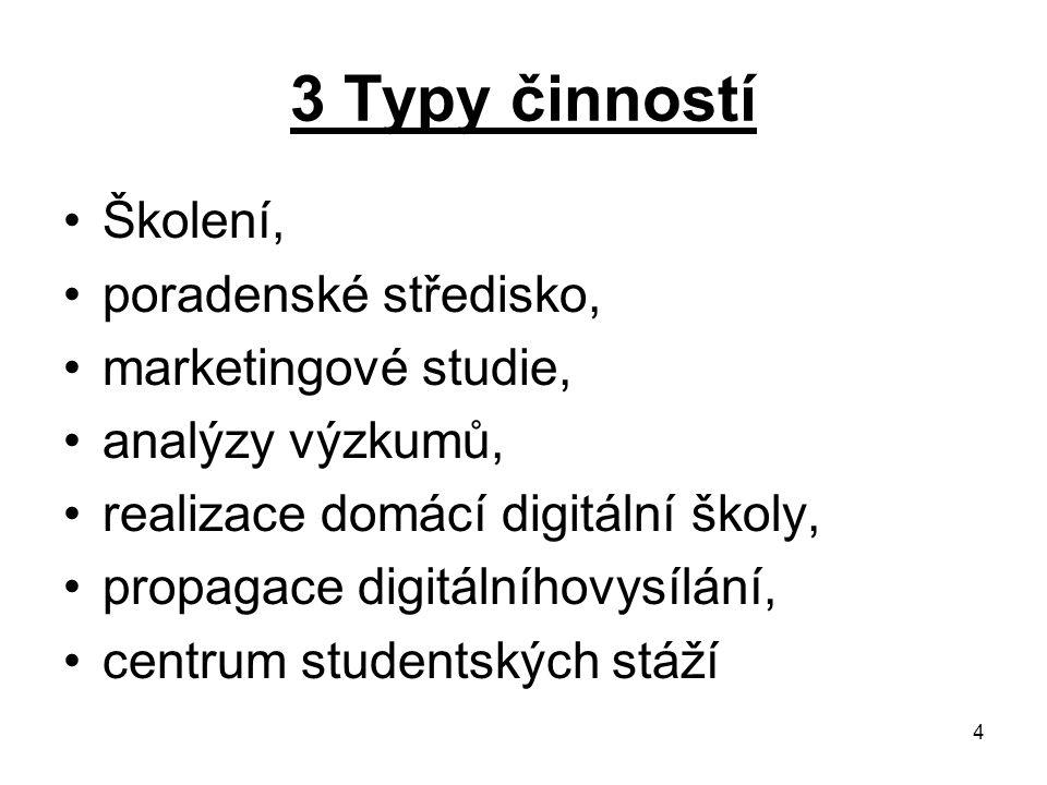 4 3 Typy činností Školení, poradenské středisko, marketingové studie, analýzy výzkumů, realizace domácí digitální školy, propagace digitálníhovysílání, centrum studentských stáží