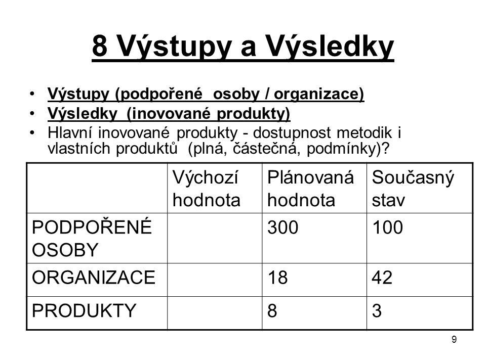 9 8 Výstupy a Výsledky Výstupy (podpořené osoby / organizace) Výsledky (inovované produkty) Hlavní inovované produkty - dostupnost metodik i vlastních