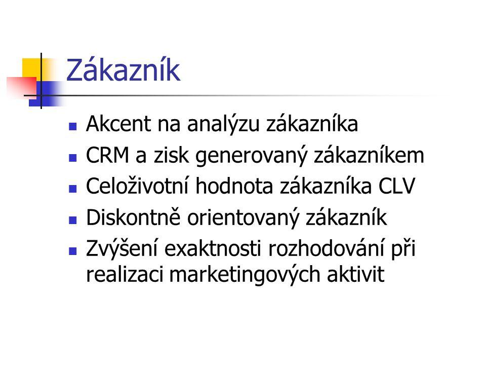 Zákazník Akcent na analýzu zákazníka CRM a zisk generovaný zákazníkem Celoživotní hodnota zákazníka CLV Diskontně orientovaný zákazník Zvýšení exaktnosti rozhodování při realizaci marketingových aktivit