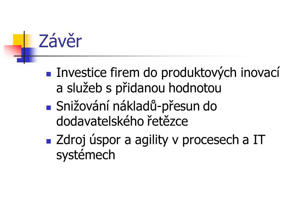 Závěr Investice firem do produktových inovací a služeb s přidanou hodnotou Snižování nákladů-přesun do dodavatelského řetězce Zdroj úspor a agility v procesech a IT systémech
