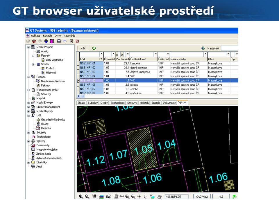 GT browser uživatelské prostředí