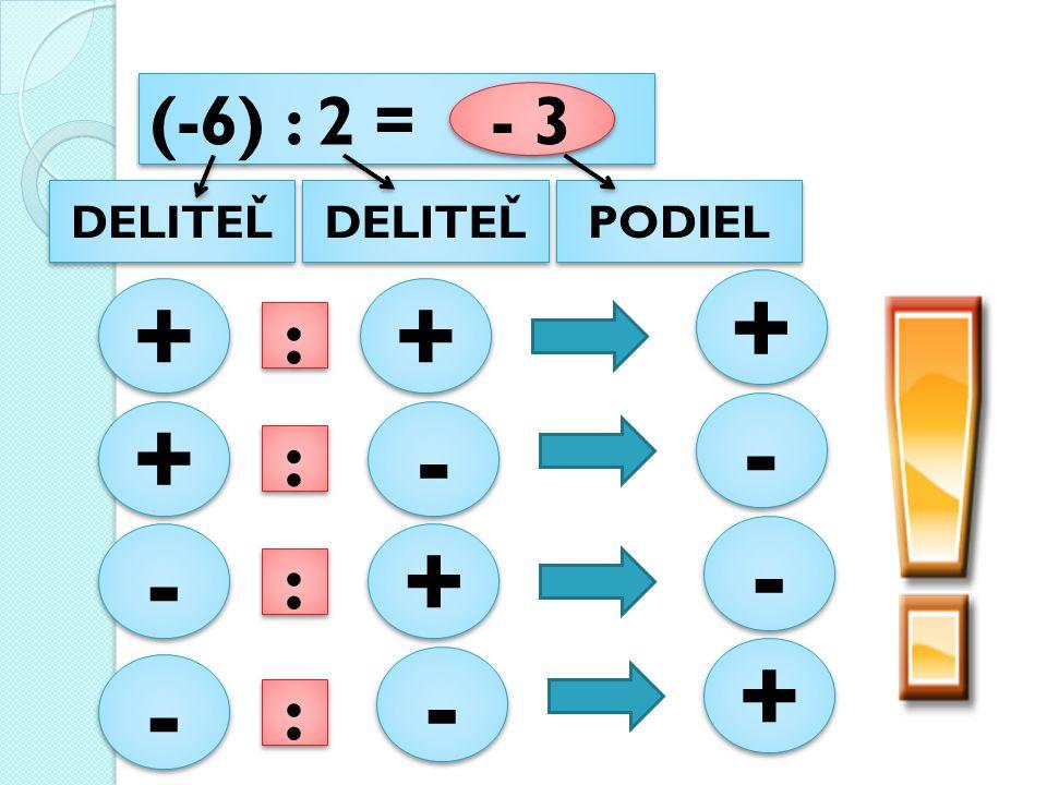 (-6) : 2 = - 3 DELITEĽ PODIEL + + + + - - - - + + - - + + - - : : : : : : : : + + - - - - + +
