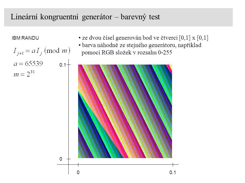 Lineární kongruentní generátor – barevný test IBM RANDU 0 0 0.1 ze dvou čísel generován bod ve čtverci [0,1] x [0,1] barva náhodně ze stejného generát