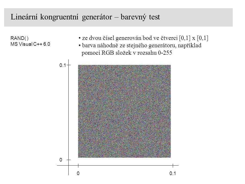 Lineární kongruentní generátor – barevný test RAND( ) MS Visual C++ 6.0 0 0 0.1 ze dvou čísel generován bod ve čtverci [0,1] x [0,1] barva náhodně ze