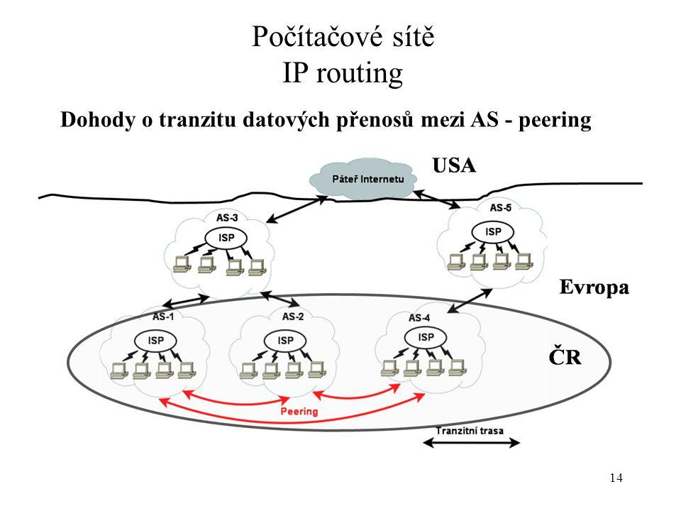 Počítačové sítě IP routing 14 Dohody o tranzitu datových přenosů mezi AS - peering