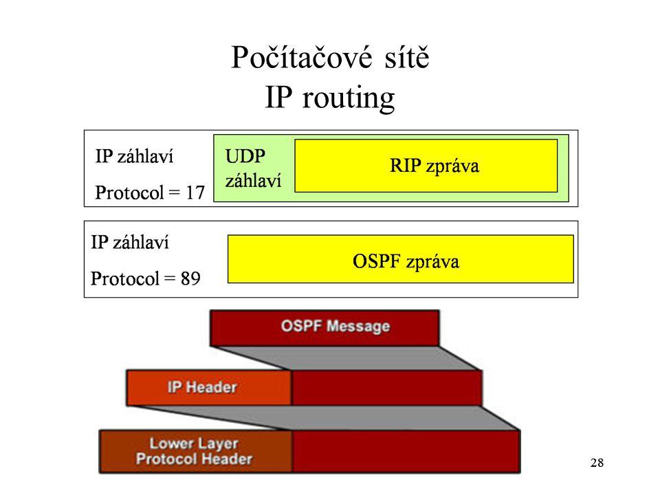 28 Počítačové sítě IP routing