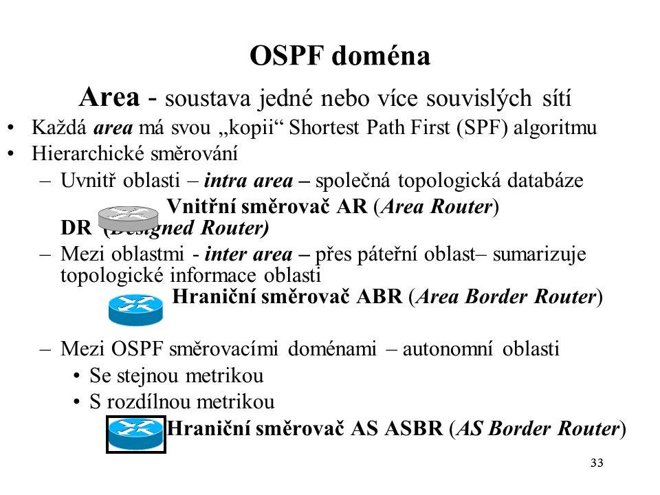 """33 OSPF doména Area - soustava jedné nebo více souvislých sítí Každá area má svou """"kopii"""" Shortest Path First (SPF) algoritmu Hierarchické směrování –"""