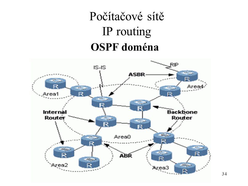 Počítačové sítě IP routing OSPF doména 34