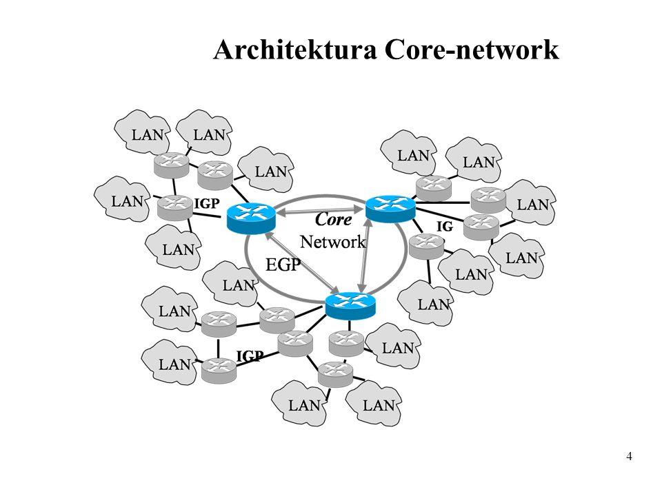 35 Počítačové sítě IP routing Zprávy OSPF – LSA (Link State Announcements Packets) –LSA pakety obsahují informace o spojích připojených k vysílajícímu směrovači –LSA pakety jsou generovány, jestliže nastane změna stavu spojů, jinak periodicky každých 30 min.