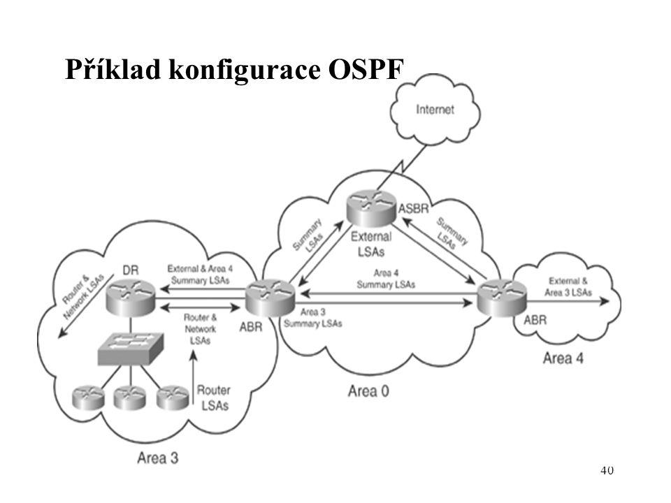 40 Příklad konfigurace OSPF