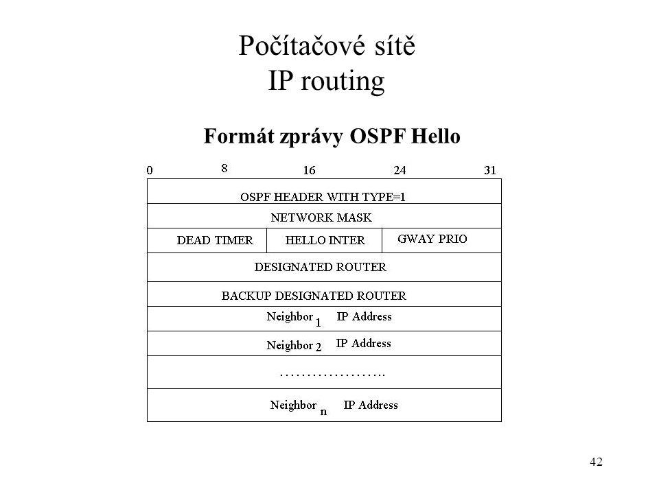 Počítačové sítě IP routing 42 Formát zprávy OSPF Hello
