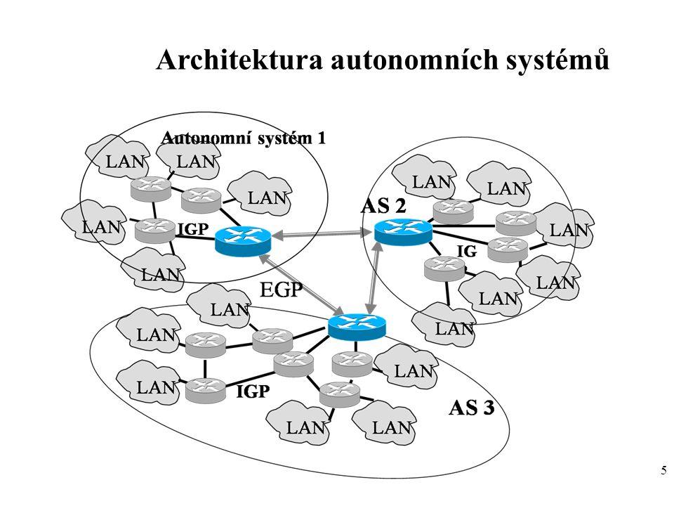 16 Počítačové sítě IP routing Algoritmy pro výpočet směrovacích cest –Distance Vector Algorithmus (DVA) –Link State Algorithmus (LSA) Princip DVA 1.Směrovače periodicky vysílají obsah své směrovací tabulky 2.Směrovače přijímají informace vysílané ostatními směrovači a podle nich aktualizují obsah své tabulky 3.Směrovací tabulky obsahují částečné informace o vzdálených oblastech sítě