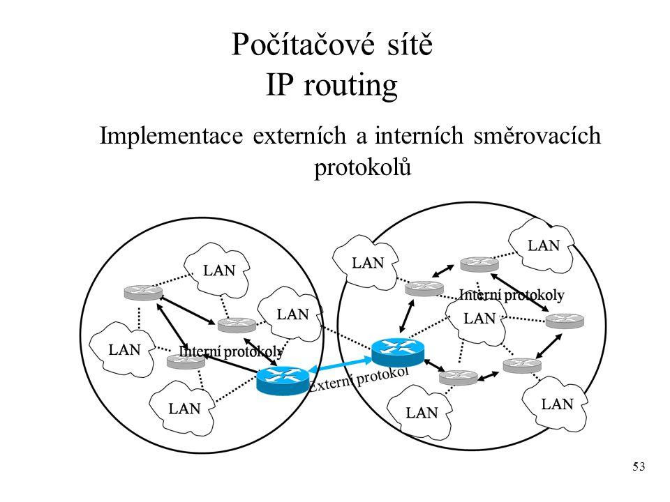 Počítačové sítě IP routing Implementace externích a interních směrovacích protokolů 53